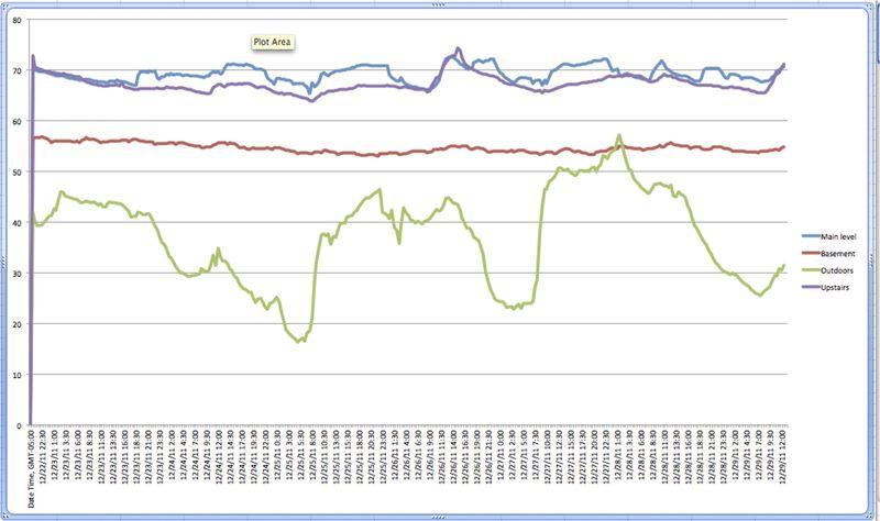 Screen shot 2011-12-29 at 1.10.30 PM